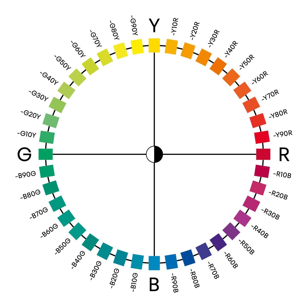 Kurs - Grunnleggende fargelære med fokus på NCS